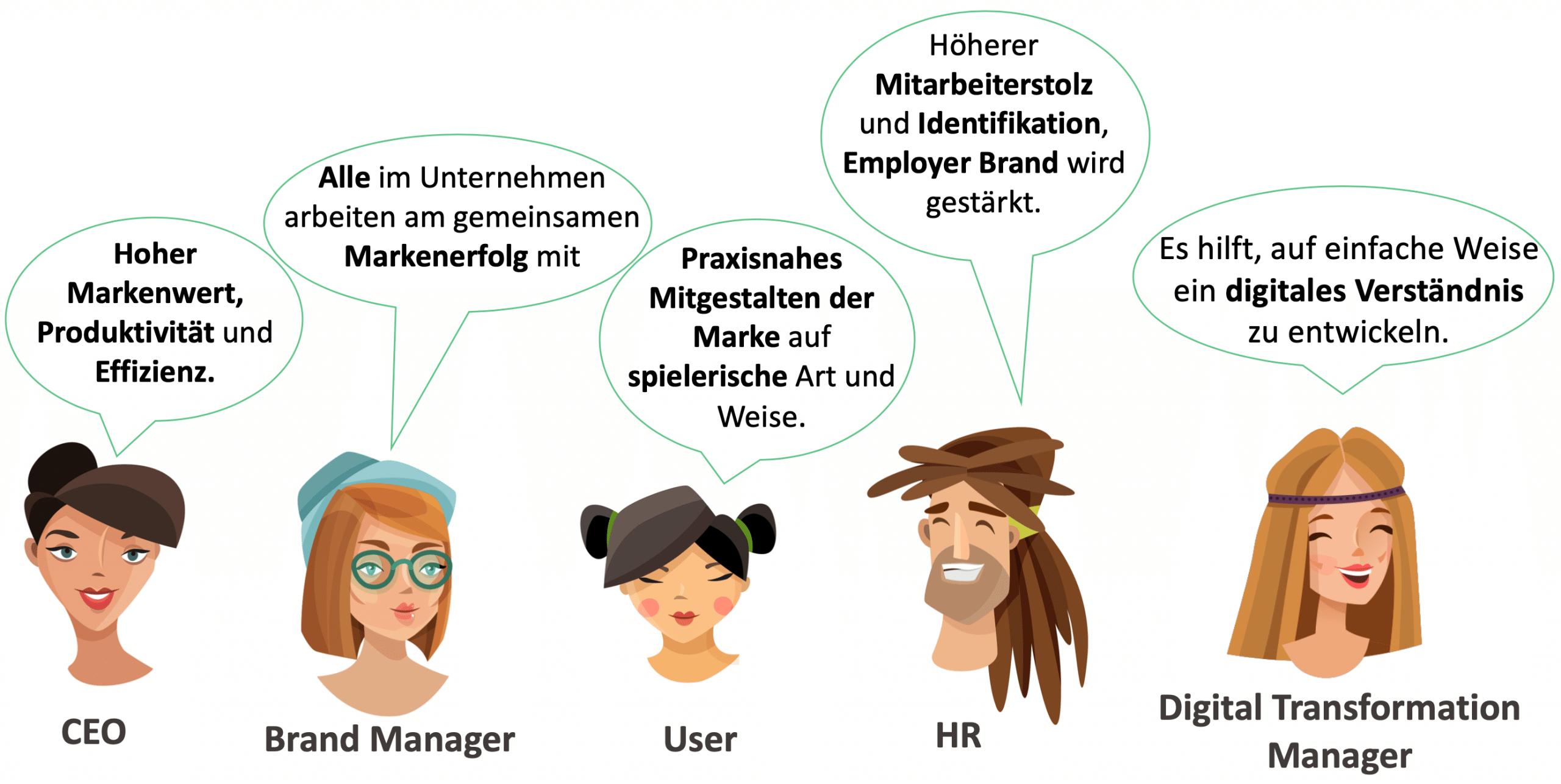 Stakeholder Chart