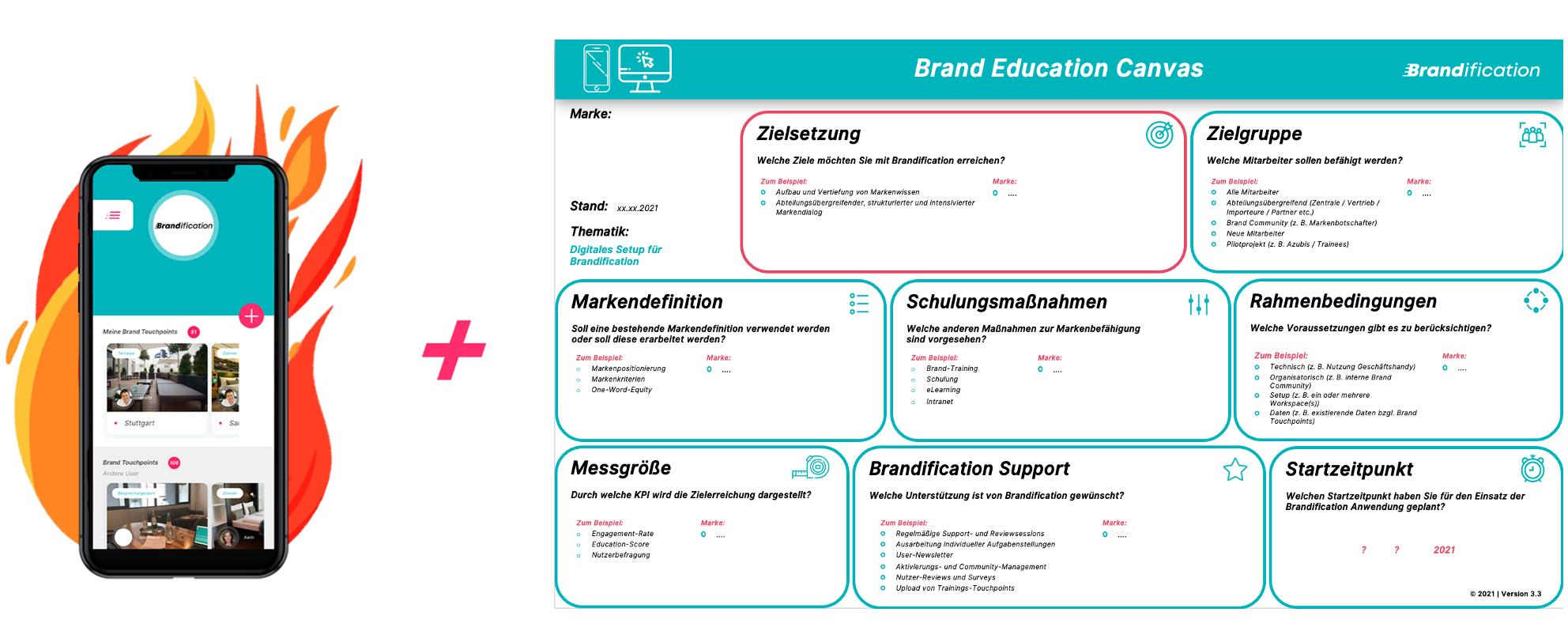 Brand Implementation Canvas
