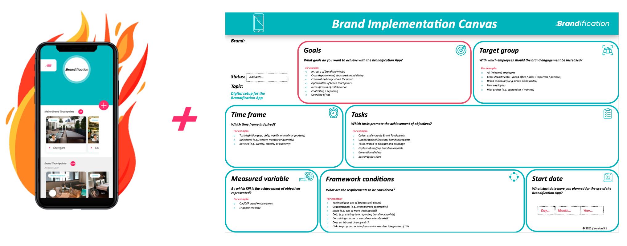 Brandification brand implementation canvas