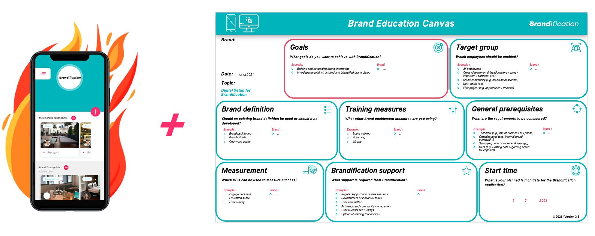 High Tech High Touch Brand Education